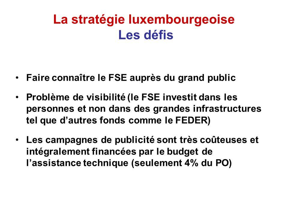 La stratégie luxembourgeoise Les défis Faire connaître le FSE auprès du grand public Problème de visibilité (le FSE investit dans les personnes et non dans des grandes infrastructures tel que dautres fonds comme le FEDER) Les campagnes de publicité sont très coûteuses et intégralement financées par le budget de lassistance technique (seulement 4% du PO)