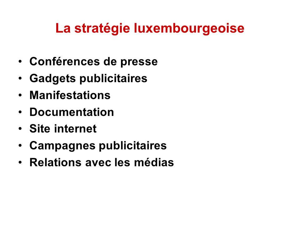 La stratégie luxembourgeoise Campagnes publicitaires Bien définir les critères suivants: le budget disponible le public cible visé le choix des médias les objectifs poursuivis les périodes de diffusion les plages horaires Intégrer les porteurs de projets (p.ex.