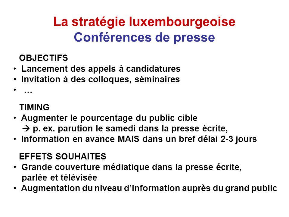 La stratégie luxembourgeoise Conférences de presse OBJECTIFS Lancement des appels à candidatures Invitation à des colloques, séminaires … TIMING Augmenter le pourcentage du public cible p.