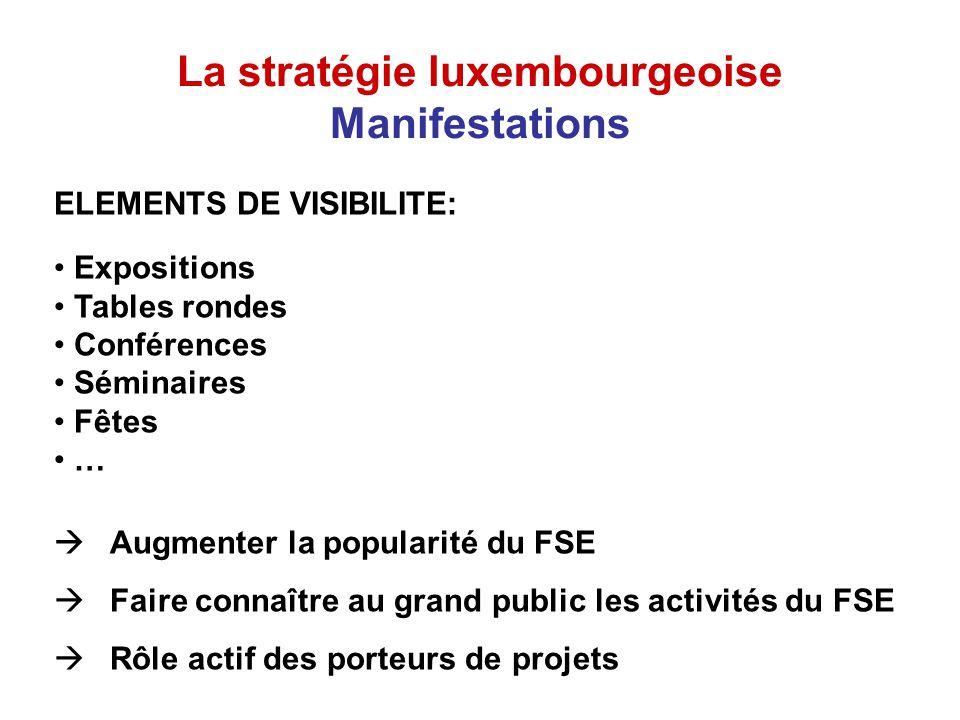 La stratégie luxembourgeoise Manifestations