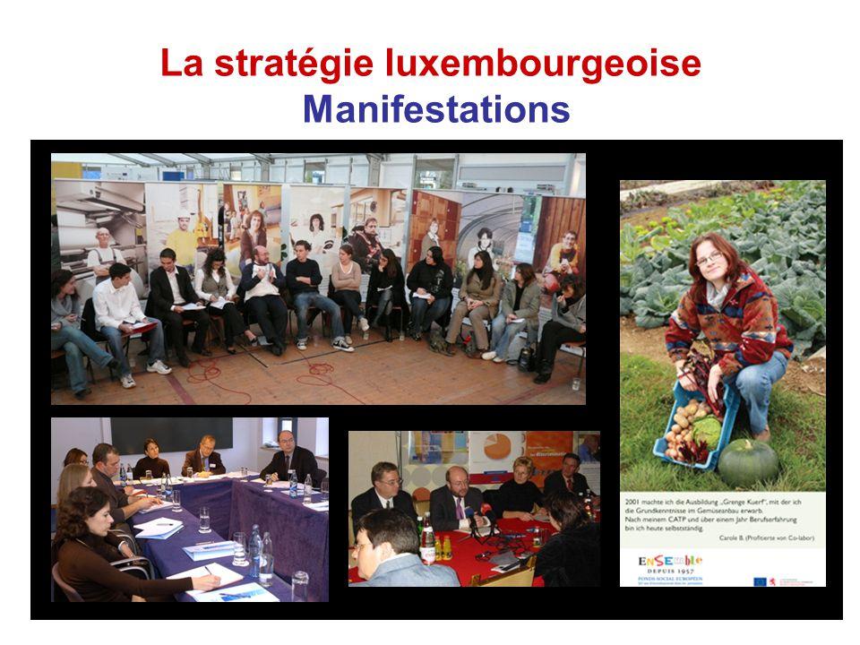 La stratégie luxembourgeoise Exemple de bonnes pratiques