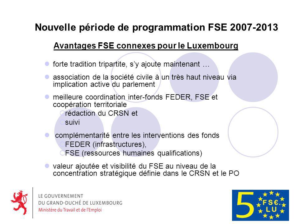 Avantages FSE connexes pour le Luxembourg forte tradition tripartite, sy ajoute maintenant … association de la société civile à un très haut niveau via implication active du parlement meilleure coordination inter-fonds FEDER, FSE et coopération territoriale rédaction du CRSN et suivi complémentarité entre les interventions des fonds FEDER (infrastructures), FSE (ressources humaines qualifications) valeur ajoutée et visibilité du FSE au niveau de la concentration stratégique définie dans le CRSN et le PO Nouvelle période de programmation FSE 2007-2013