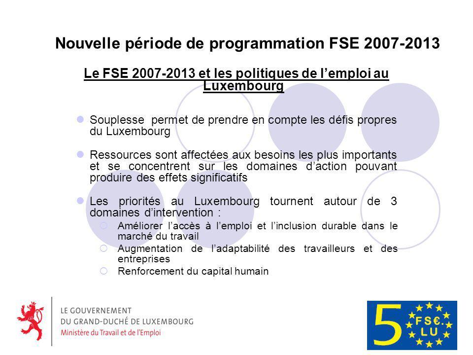 Le FSE 2007-2013 et les politiques de lemploi au Luxembourg Souplesse permet de prendre en compte les défis propres du Luxembourg Ressources sont affe