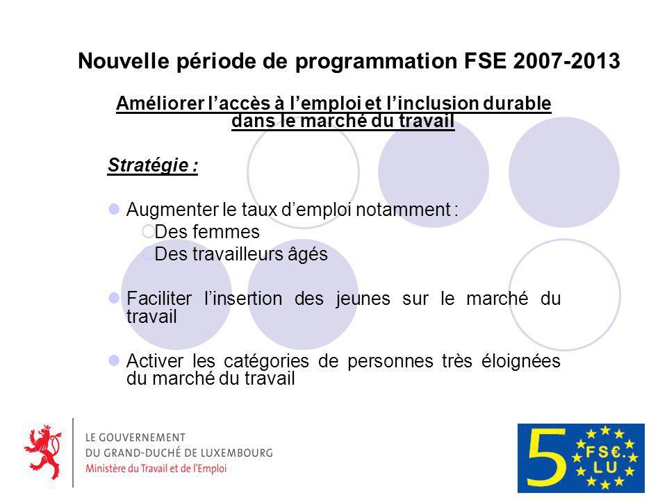 Nouvelle période de programmation FSE 2007-2013 Améliorer laccès à lemploi et linclusion durable dans le marché du travail Stratégie : Augmenter le ta