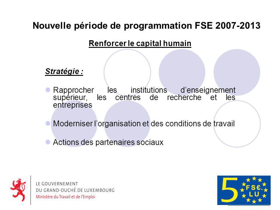 Nouvelle période de programmation FSE 2007-2013 Renforcer le capital humain Stratégie : Rapprocher les institutions denseignement supérieur, les centres de recherche et les entreprises Moderniser lorganisation et des conditions de travail Actions des partenaires sociaux