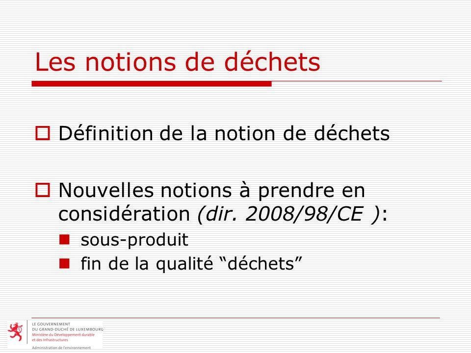 Les notions de déchets Définition de la notion de déchets Nouvelles notions à prendre en considération (dir. 2008/98/CE ): sous-produit fin de la qual