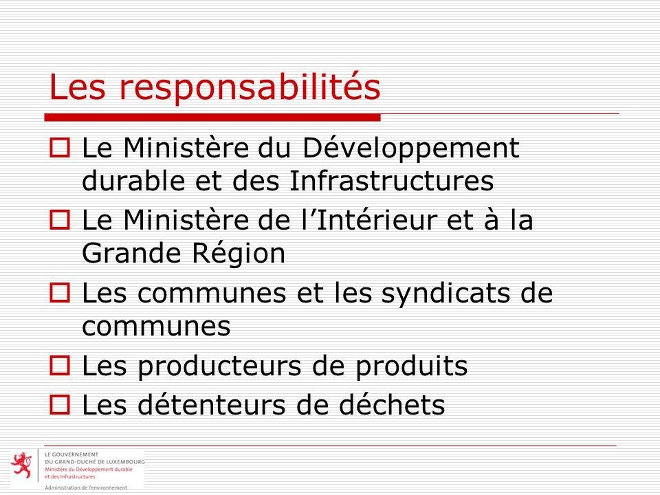 Les responsabilités Le Ministère du Développement durable et des Infrastructures Le Ministère de lIntérieur et à la Grande Région Les communes et les syndicats de communes Les producteurs de produits Les détenteurs de déchets
