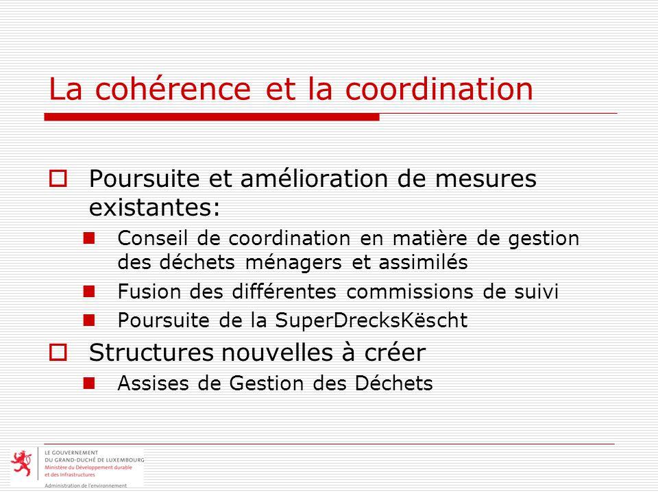 La cohérence et la coordination Poursuite et amélioration de mesures existantes: Conseil de coordination en matière de gestion des déchets ménagers et