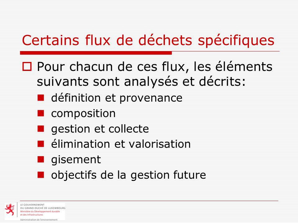 Certains flux de déchets spécifiques Pour chacun de ces flux, les éléments suivants sont analysés et décrits: définition et provenance composition gestion et collecte élimination et valorisation gisement objectifs de la gestion future