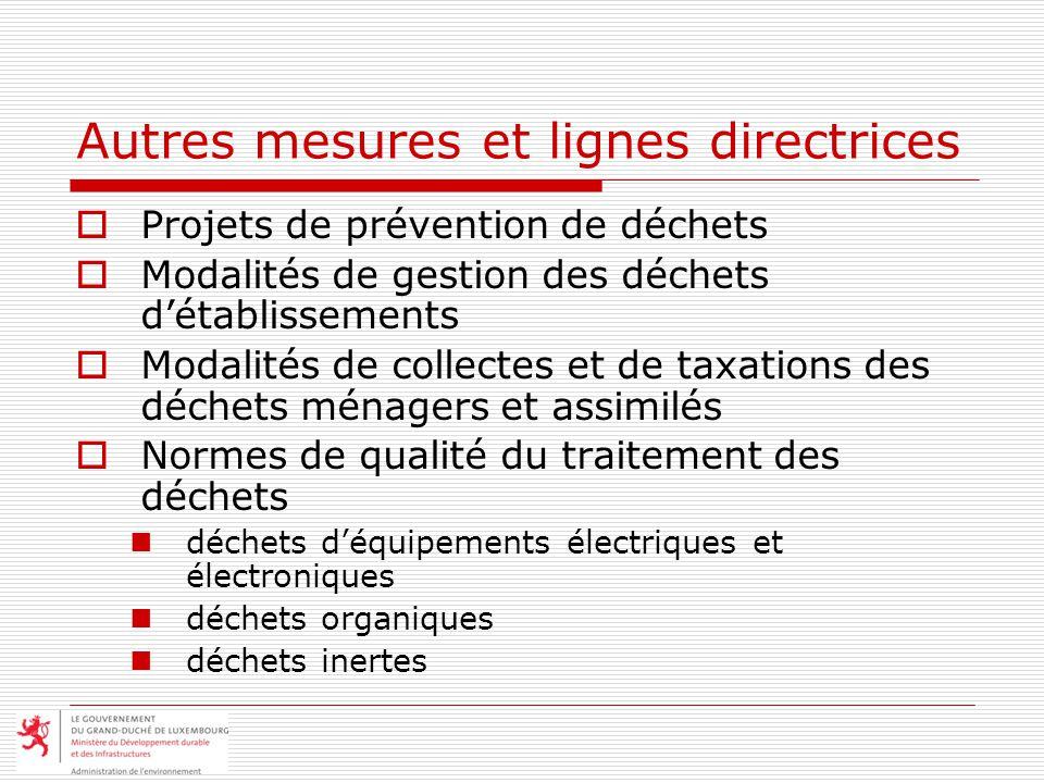 Autres mesures et lignes directrices Projets de prévention de déchets Modalités de gestion des déchets détablissements Modalités de collectes et de ta