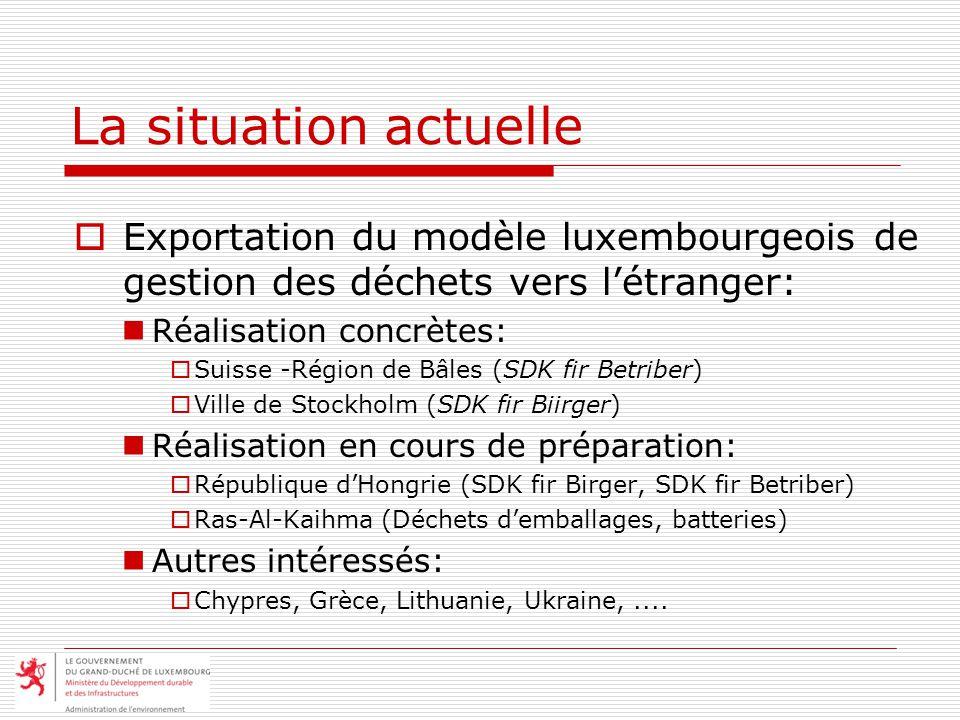 Exportation du modèle luxembourgeois de gestion des déchets vers létranger: Réalisation concrètes: Suisse -Région de Bâles (SDK fir Betriber) Ville de