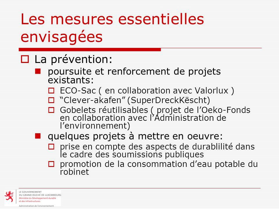Les mesures essentielles envisagées La prévention: poursuite et renforcement de projets existants: ECO-Sac ( en collaboration avec Valorlux ) Clever-a