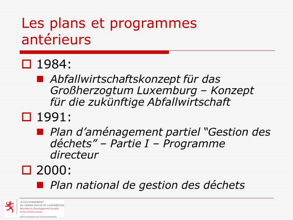 Les plans et programmes antérieurs 1984: Abfallwirtschaftskonzept für das Großherzogtum Luxemburg – Konzept für die zukünftige Abfallwirtschaft 1991: