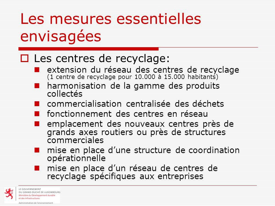 Les mesures essentielles envisagées Les centres de recyclage: extension du réseau des centres de recyclage (1 centre de recyclage pour 10.000 à 15.000