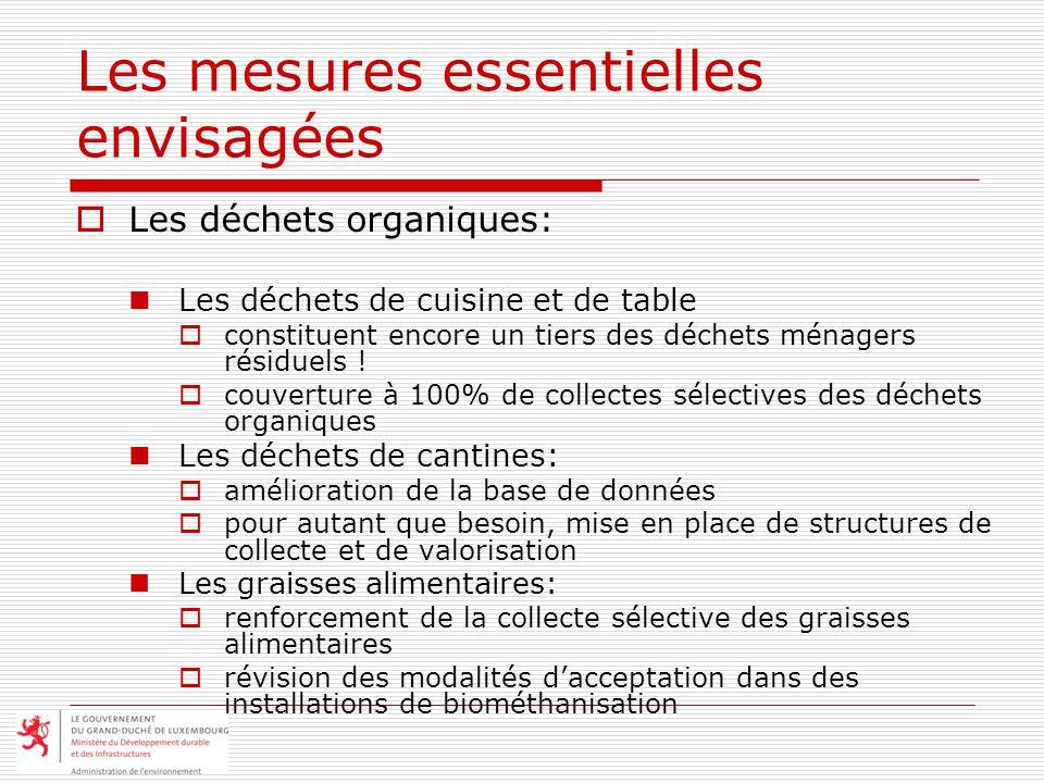 Les mesures essentielles envisagées Les déchets organiques: Les déchets de cuisine et de table constituent encore un tiers des déchets ménagers résiduels .