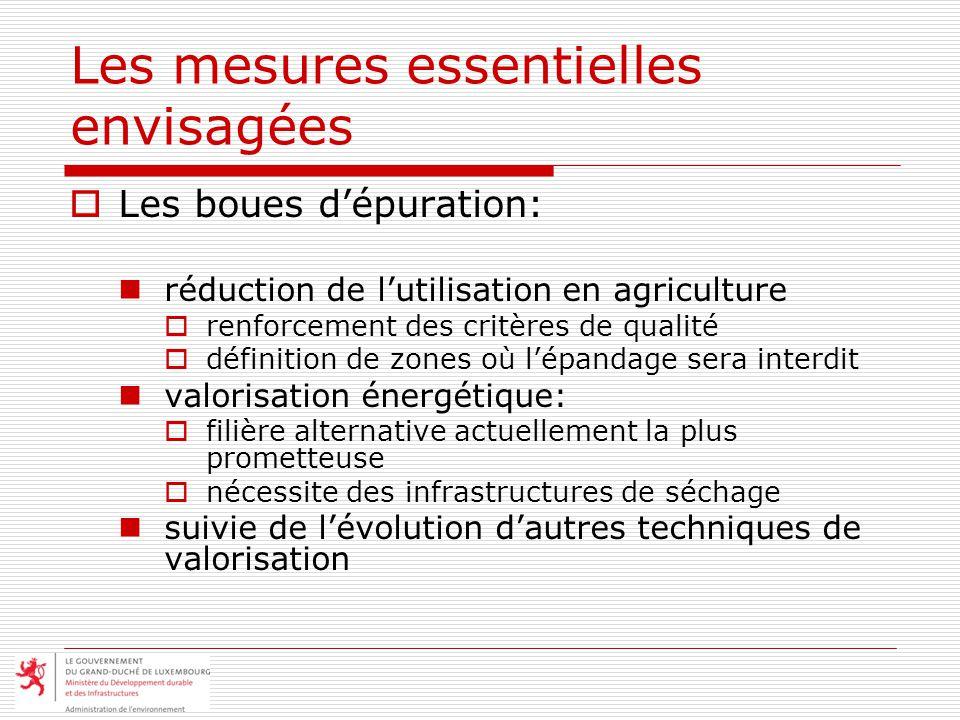 Les mesures essentielles envisagées Les boues dépuration: réduction de lutilisation en agriculture renforcement des critères de qualité définition de