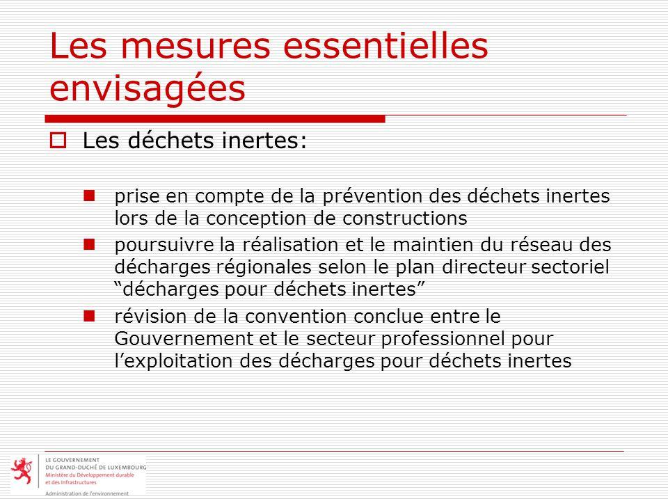 Les mesures essentielles envisagées Les déchets inertes: prise en compte de la prévention des déchets inertes lors de la conception de constructions p