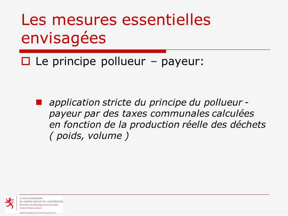 Les mesures essentielles envisagées Le principe pollueur – payeur: application stricte du principe du pollueur - payeur par des taxes communales calculées en fonction de la production réelle des déchets ( poids, volume )
