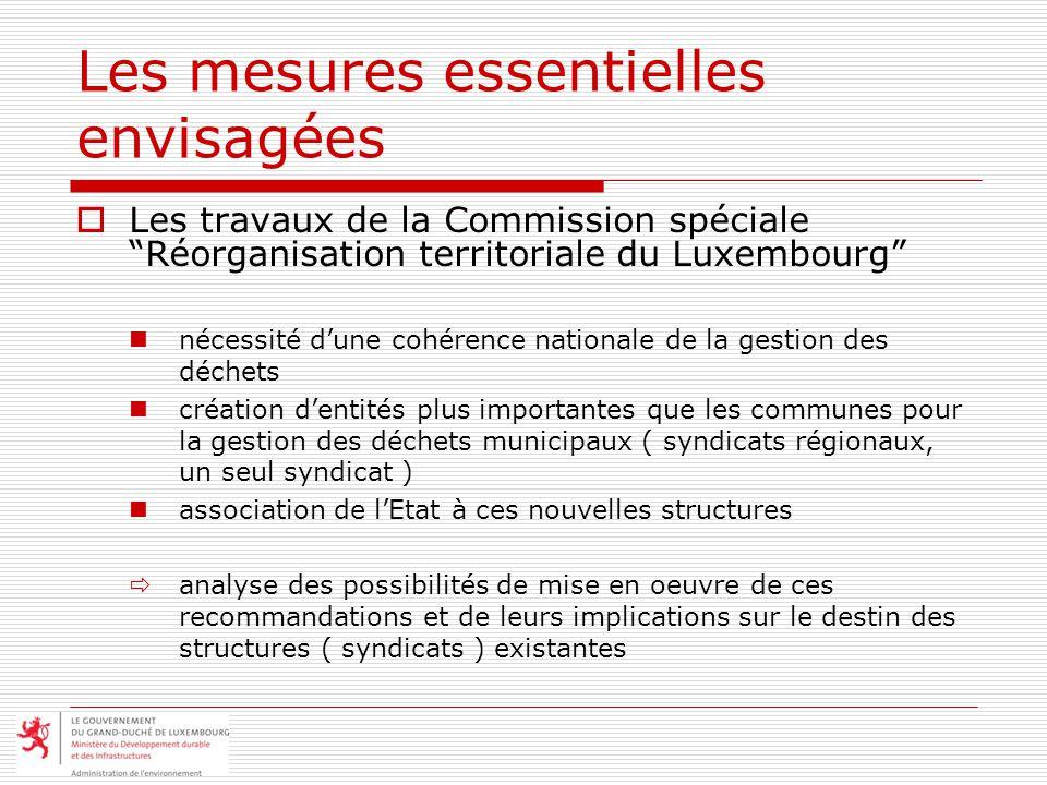 Les mesures essentielles envisagées Les travaux de la Commission spéciale Réorganisation territoriale du Luxembourg nécessité dune cohérence nationale