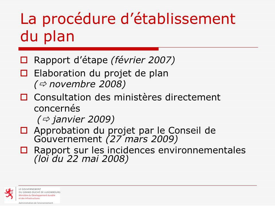 La procédure détablissement du plan Rapport détape (février 2007) Elaboration du projet de plan ( novembre 2008) Consultation des ministères directement concernés ( janvier 2009) Approbation du projet par le Conseil de Gouvernement (27 mars 2009) Rapport sur les incidences environnementales (loi du 22 mai 2008)