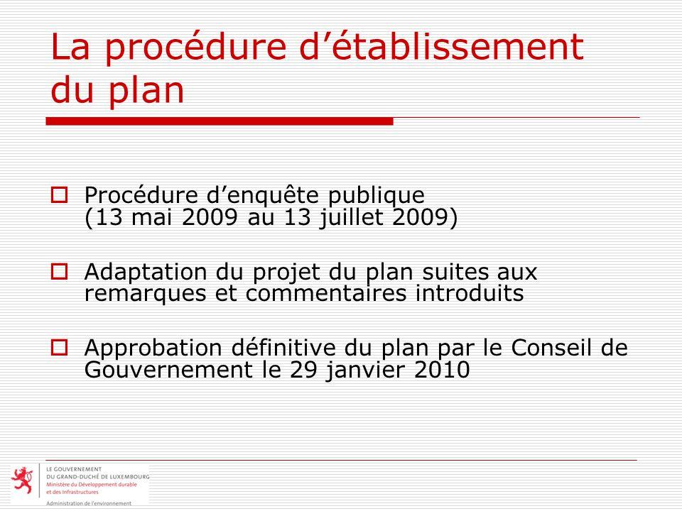 La procédure détablissement du plan Procédure denquête publique (13 mai 2009 au 13 juillet 2009) Adaptation du projet du plan suites aux remarques et commentaires introduits Approbation définitive du plan par le Conseil de Gouvernement le 29 janvier 2010