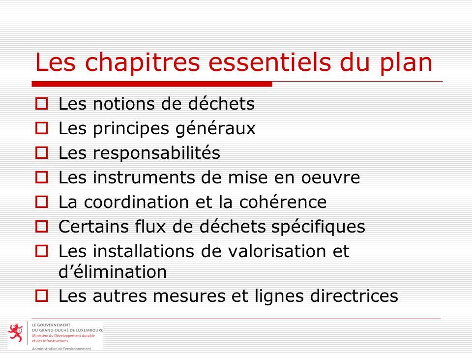 Les chapitres essentiels du plan Les notions de déchets Les principes généraux Les responsabilités Les instruments de mise en oeuvre La coordination et la cohérence Certains flux de déchets spécifiques Les installations de valorisation et délimination Les autres mesures et lignes directrices