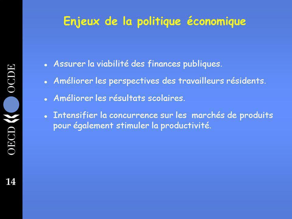 14 l Assurer la viabilité des finances publiques.