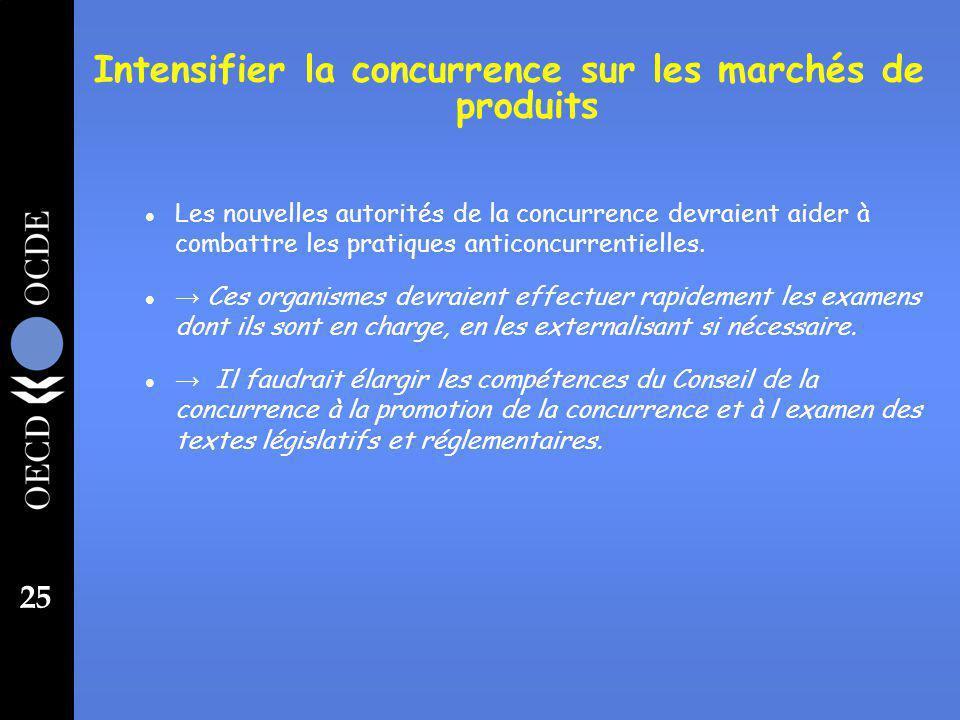 25 l Les nouvelles autorités de la concurrence devraient aider à combattre les pratiques anticoncurrentielles.