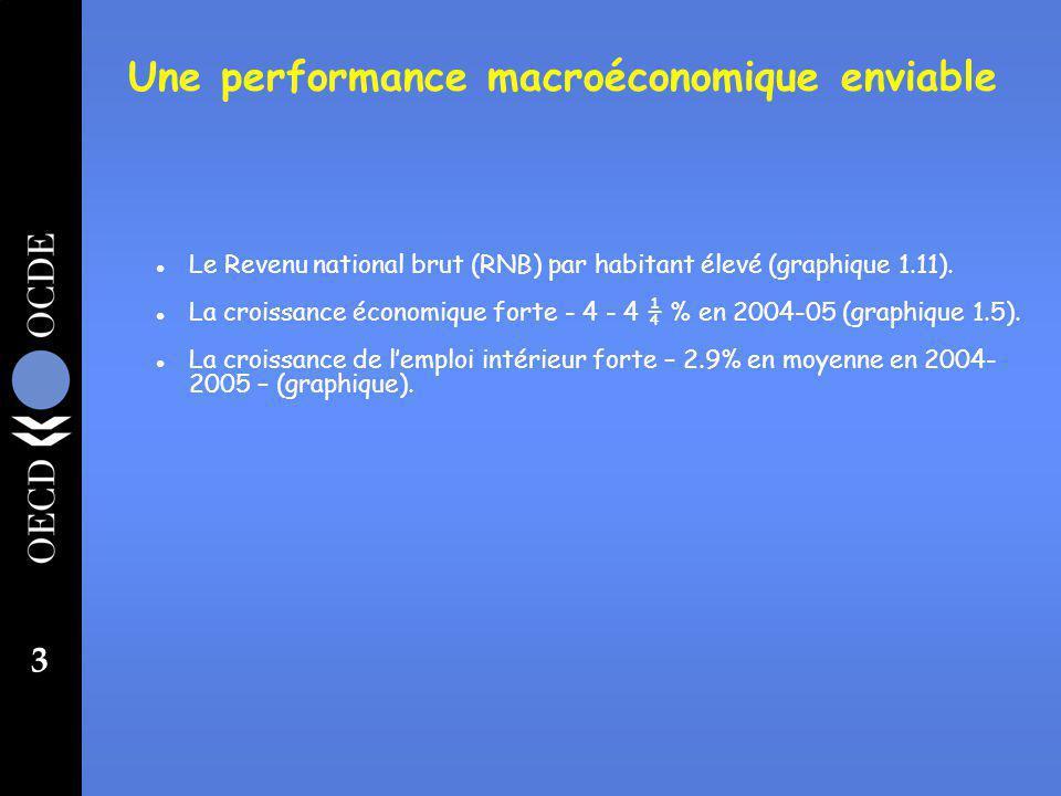 3 l Le Revenu national brut (RNB) par habitant élevé (graphique 1.11).