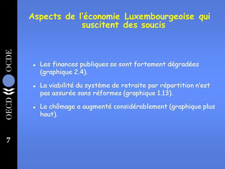 28 l Le potentiel de la distribution de détail à contribuer à la croissance de la productivité entravé par le moratoire sur les autorisations des grandes surfaces, 1997-2005.