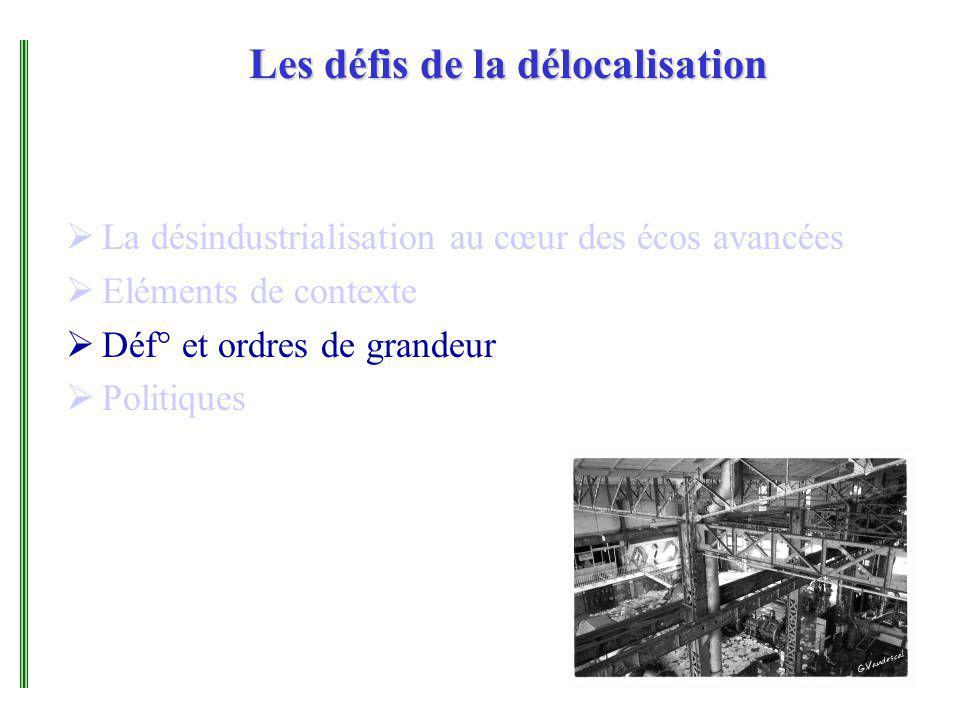 La désindustrialisation au cœur des écos avancées Eléments de contexte Déf° et ordres de grandeur Politiques Les défis de la délocalisation