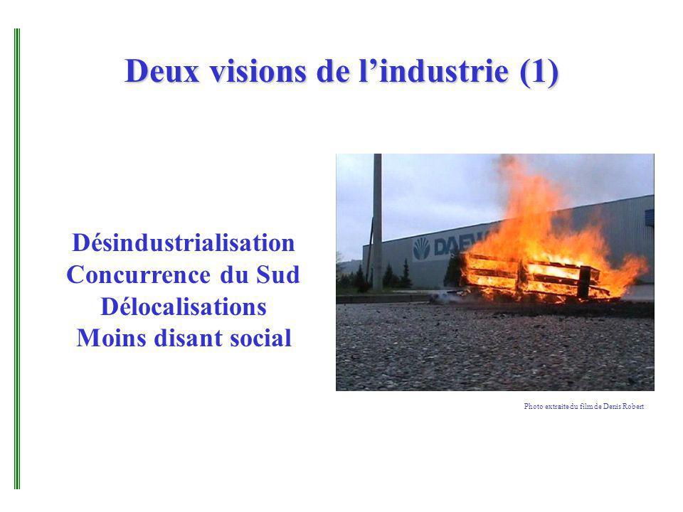 Deux visions de lindustrie (2) Innovation Destruction créatrice Montée en gamme Marchés émergents Image: Airbus industrie