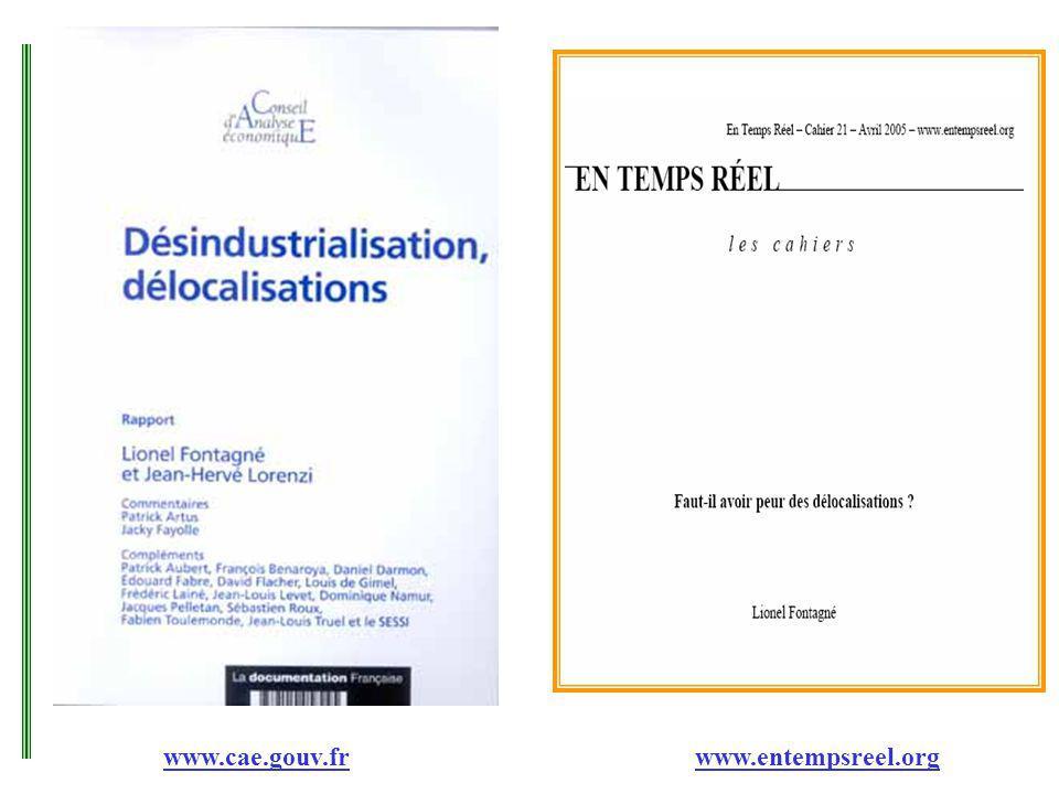 Contributions aux variations 1970-2002 de la part de lemploi industriel * * Soit 350 000 emplois en 30 ans Attention: équilibre partiel .