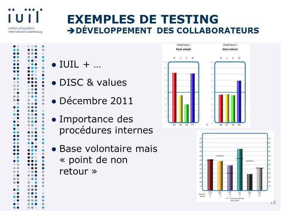 16 EXEMPLES DE TESTING DÉVELOPPEMENT DES COLLABORATEURS IUIL + … DISC & values Décembre 2011 Importance des procédures internes Base volontaire mais « point de non retour »