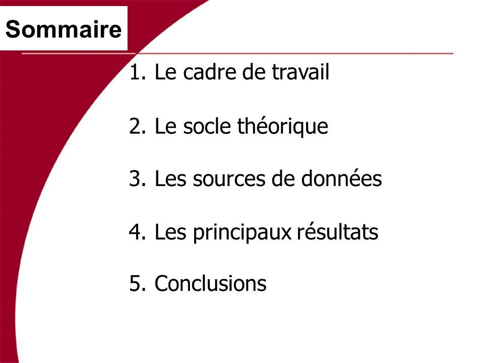 Sommaire 1.Le cadre de travail 2.Le socle théorique 3.Les sources de données 4.Les principaux résultats 5.Conclusions