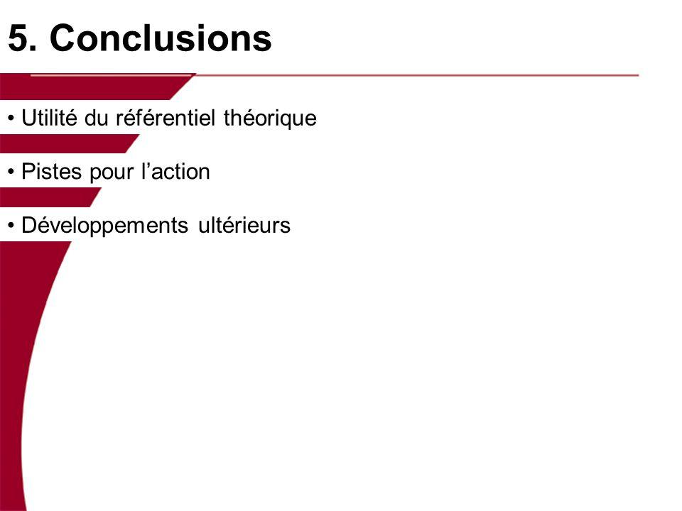 5. Conclusions Pistes pour laction Utilité du référentiel théorique Développements ultérieurs