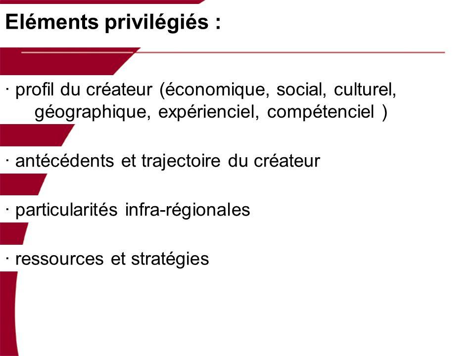 Eléments privilégiés : · profil du créateur (économique, social, culturel, géographique, expérienciel, compétenciel ) · antécédents et trajectoire du créateur · particularités infra-régionales · ressources et stratégies