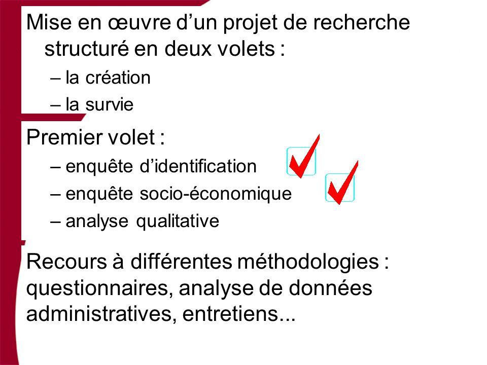 Premier volet : –enquête didentification –enquête socio-économique –analyse qualitative Recours à différentes méthodologies : questionnaires, analyse