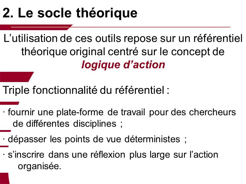 2. Le socle théorique Lutilisation de ces outils repose sur un référentiel théorique original centré sur le concept de logique daction Triple fonction