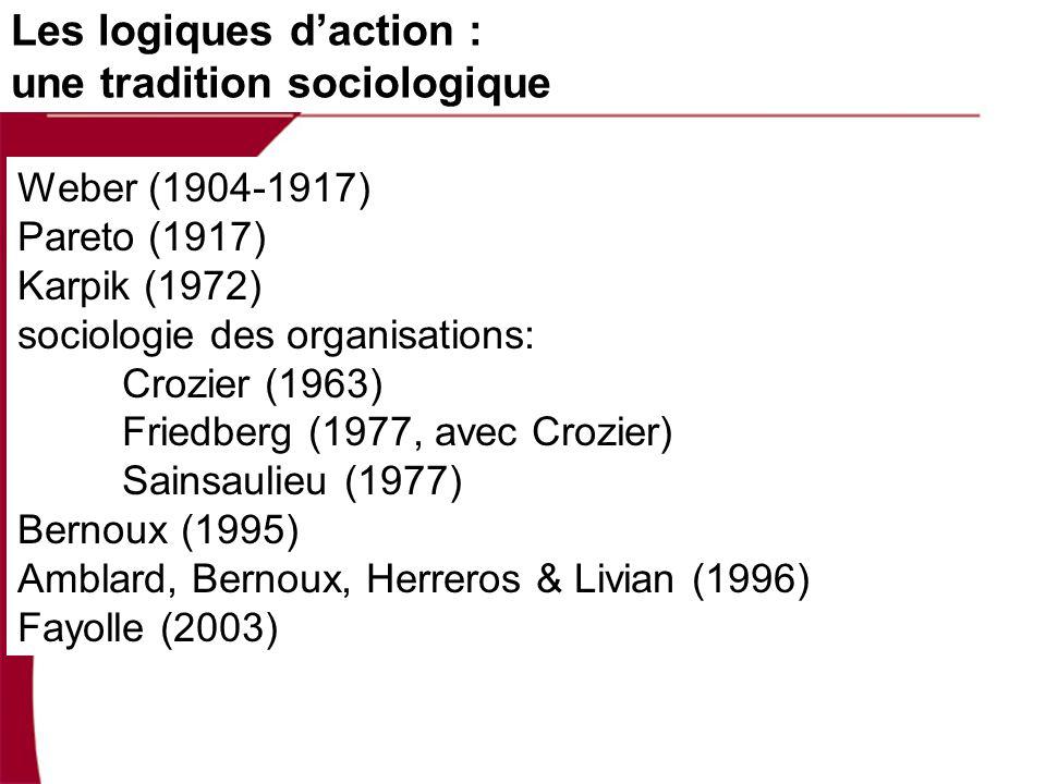 Les logiques daction : une tradition sociologique Weber (1904-1917) Pareto (1917) Karpik (1972) sociologie des organisations: Crozier (1963) Friedberg (1977, avec Crozier) Sainsaulieu (1977) Bernoux (1995) Amblard, Bernoux, Herreros & Livian (1996) Fayolle (2003)
