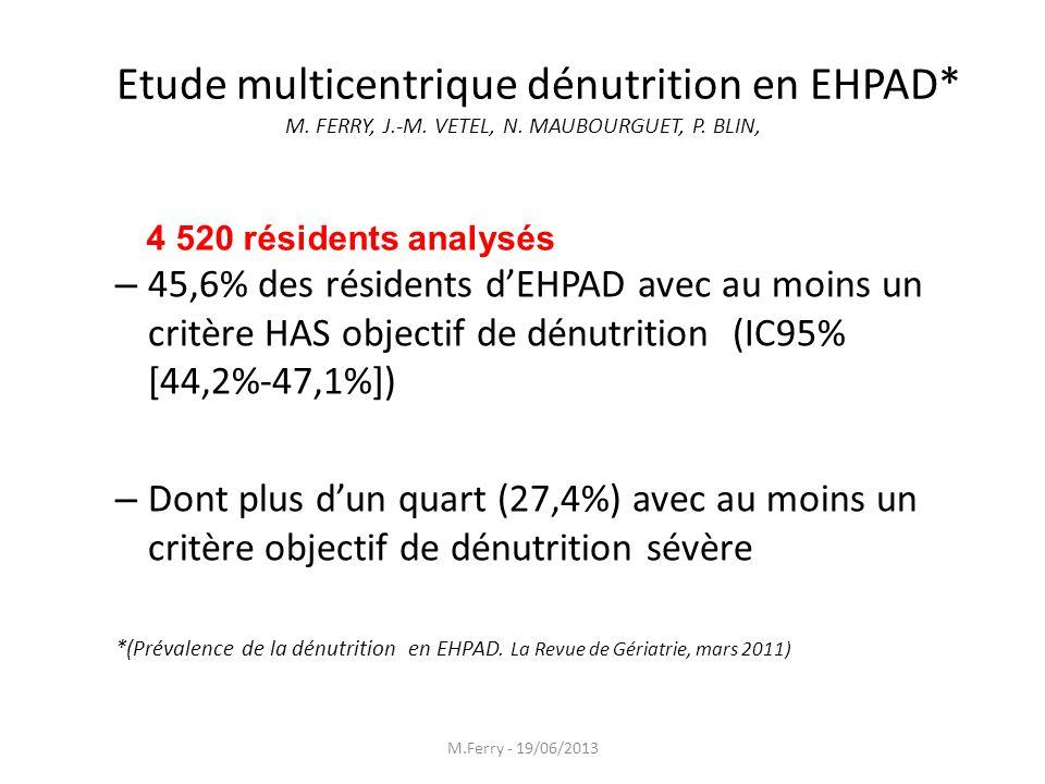 Etude multicentrique dénutrition en EHPAD* M. FERRY, J.-M. VETEL, N. MAUBOURGUET, P. BLIN, – 45,6% des résidents dEHPAD avec au moins un critère HAS o