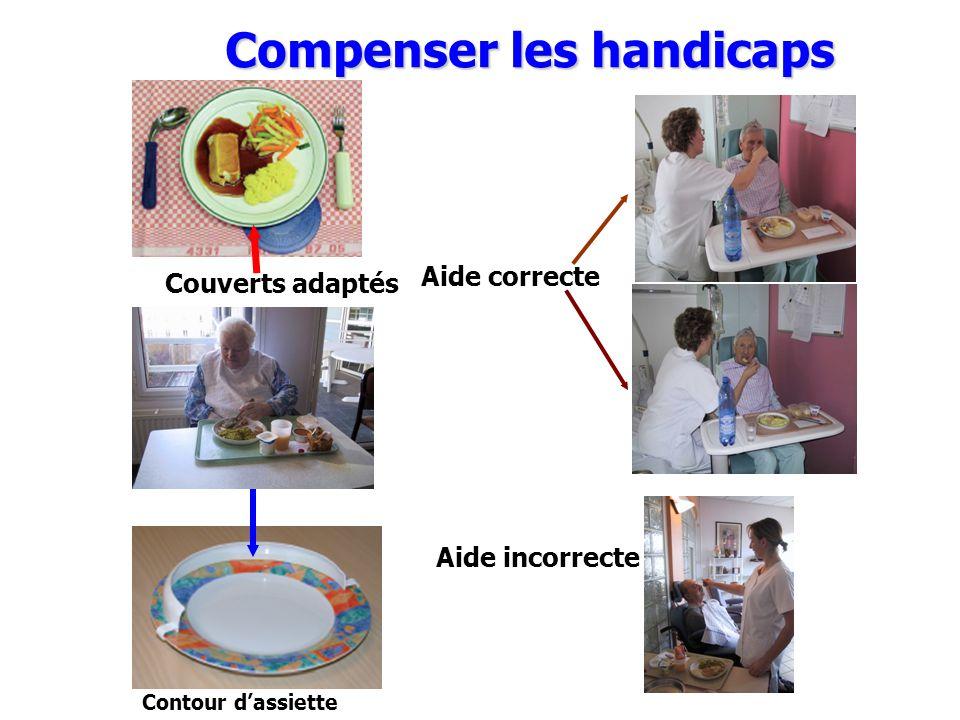Compenser les handicaps Couverts adaptés Contour dassiette Aide correcte Aide incorrecte