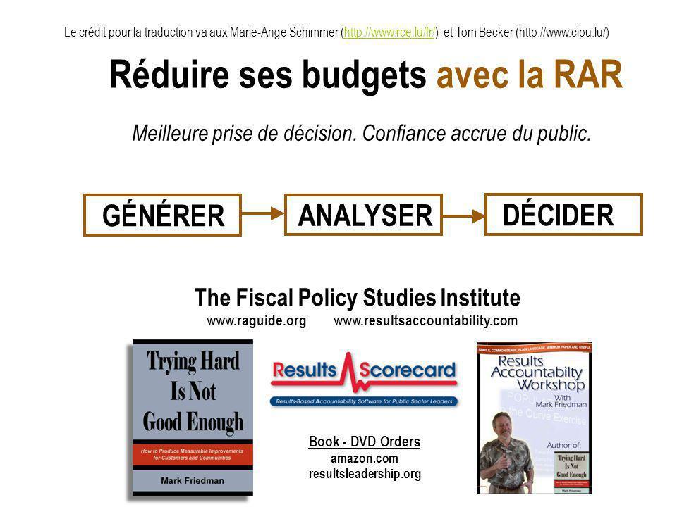 Réduire ses budgets avec la RAR Meilleure prise de décision.
