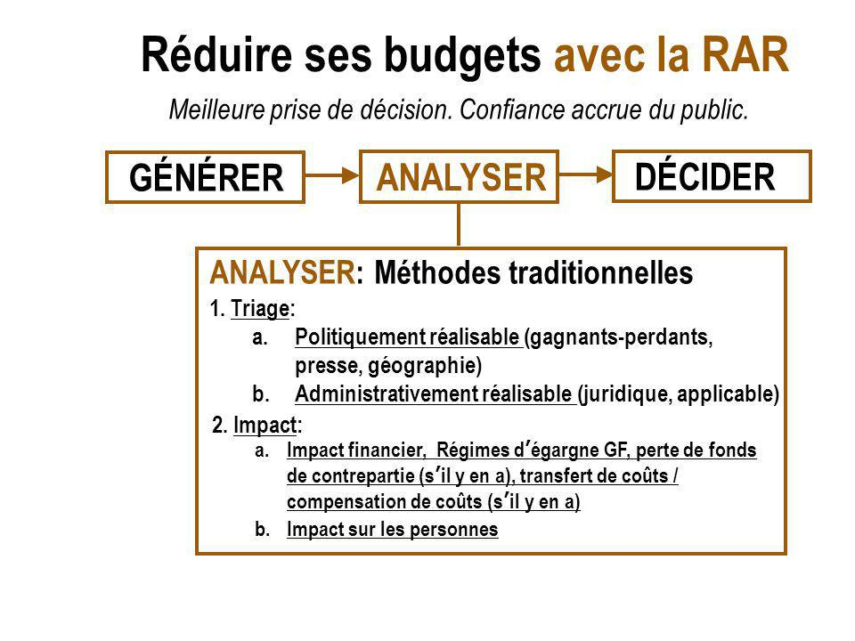 GÉNÉRER ANALYSER DÉCIDER ANALYSER: Méthodes traditionnelles 1.
