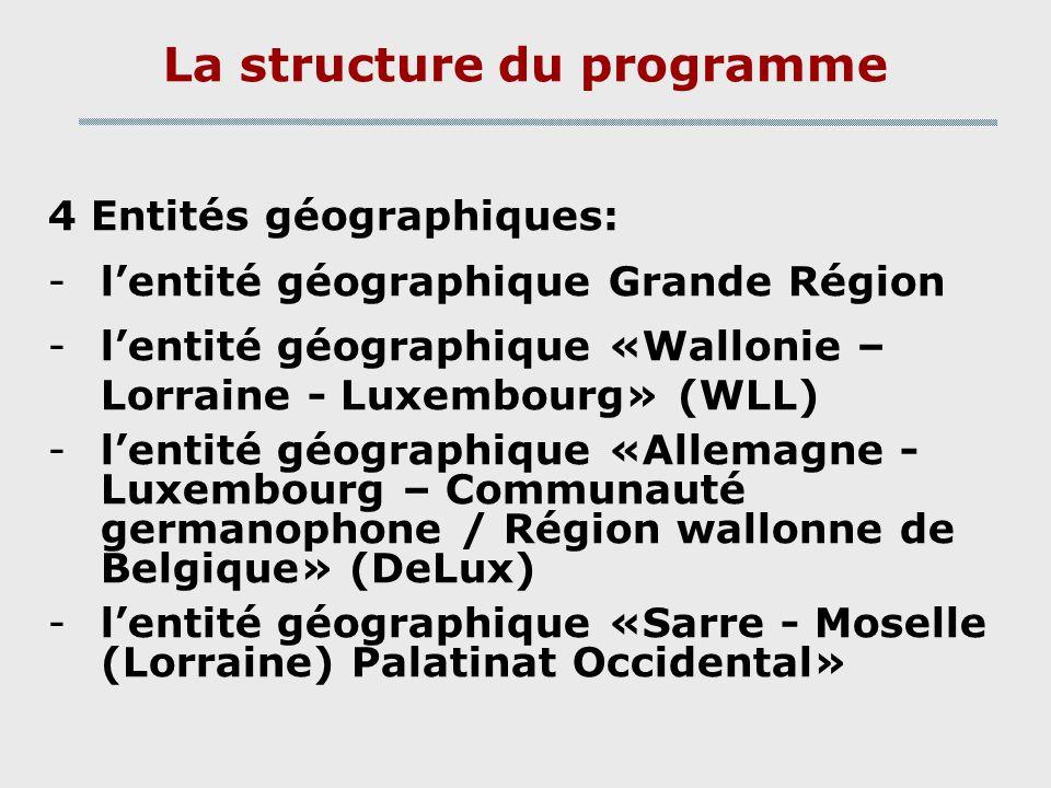La structure du programme 4 Entités géographiques: -lentité géographique Grande Région -lentité géographique «Wallonie – Lorraine - Luxembourg» (WLL) -lentité géographique «Allemagne - Luxembourg – Communauté germanophone / Région wallonne de Belgique» (DeLux) -lentité géographique «Sarre - Moselle (Lorraine) Palatinat Occidental»