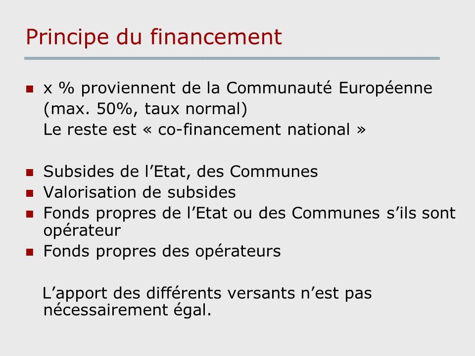 Principe du financement x % proviennent de la Communauté Européenne (max. 50%, taux normal) Le reste est « co-financement national » Subsides de lEtat