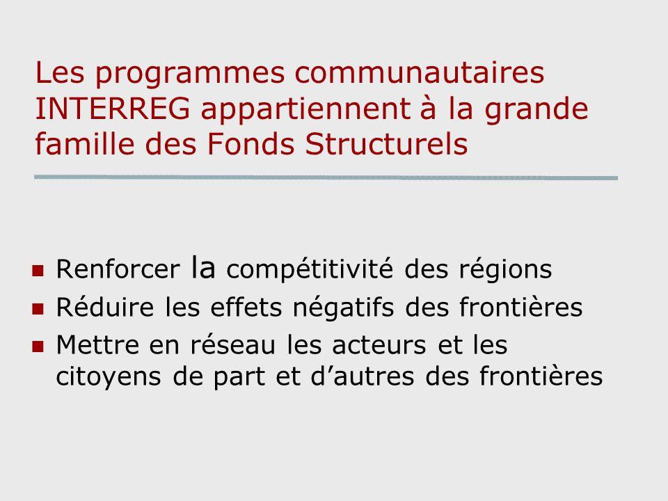 Les programmes communautaires INTERREG appartiennent à la grande famille des Fonds Structurels Renforcer la compétitivité des régions Réduire les effets négatifs des frontières Mettre en réseau les acteurs et les citoyens de part et dautres des frontières