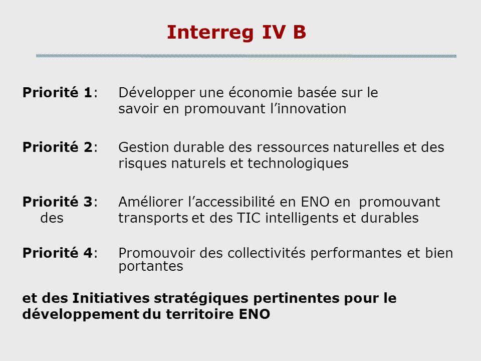 Priorité 1: Développer une économie basée sur le savoir en promouvant linnovation Priorité 2: Gestion durable des ressources naturelles et des risques naturels et technologiques Priorité 3:Améliorer laccessibilité en ENO en promouvant des transports et des TIC intelligents et durables Priorité 4:Promouvoir des collectivités performantes et bien portantes et des Initiatives stratégiques pertinentes pour le développement du territoire ENO Interreg IV B