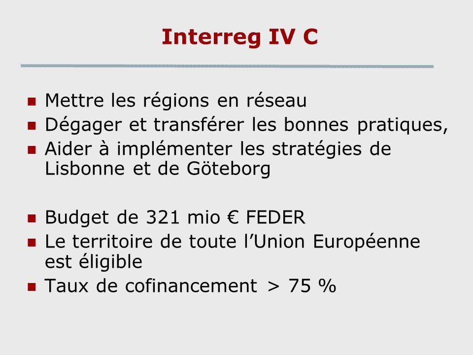 Interreg IV C Mettre les régions en réseau Dégager et transférer les bonnes pratiques, Aider à implémenter les stratégies de Lisbonne et de Göteborg Budget de 321 mio FEDER Le territoire de toute lUnion Européenne est éligible Taux de cofinancement > 75 %