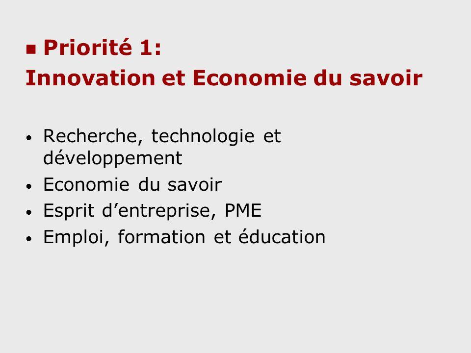 Priorité 1: Innovation et Economie du savoir Recherche, technologie et développement Economie du savoir Esprit dentreprise, PME Emploi, formation et é